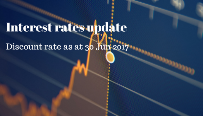 Discount rate for actuarial valuation 30 Jun 2017
